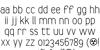 Centralia Font Letters Charmap