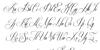 Respective Slanted Font Letters Charmap