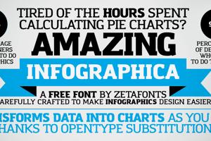Amazing Infographic@