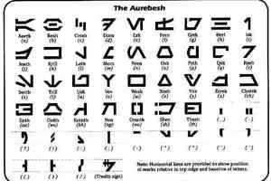 Aurek-Besh