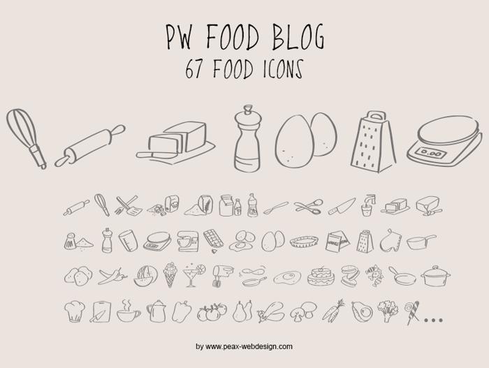 PWFoodblog Font poster