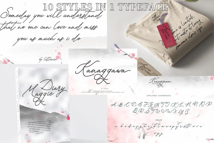 Kanaggawa Font poster