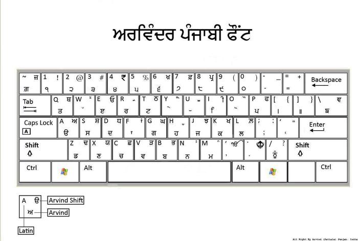 ArivMdr Font poster