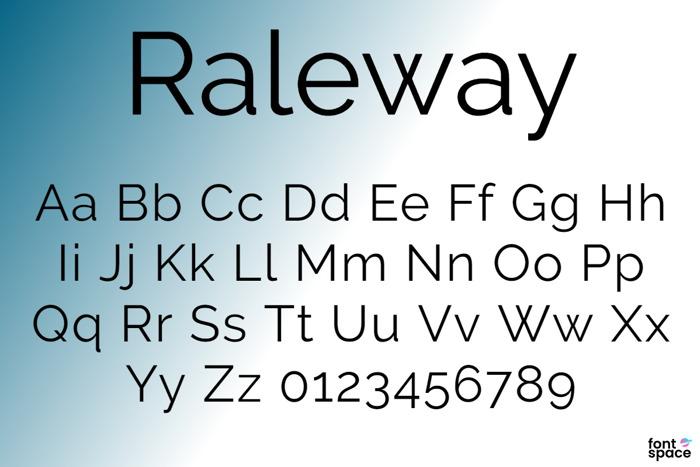 Raleway Font poster