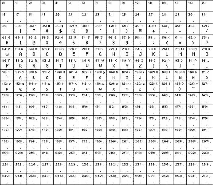 Pixel Caps Font poster
