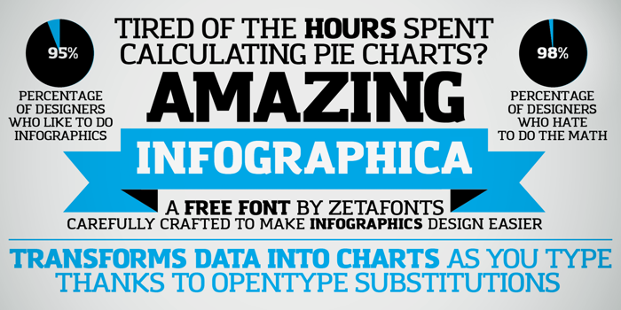 Amazing Infographic@ Font poster