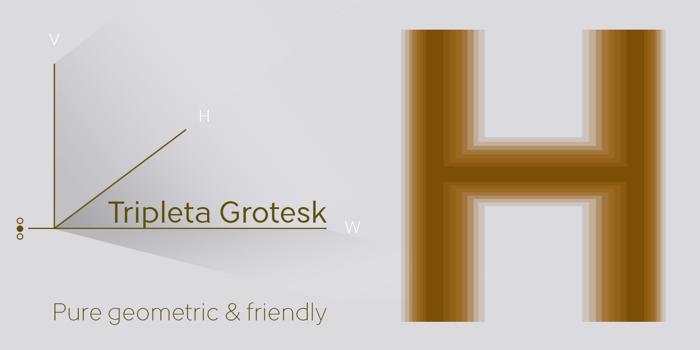 Tripleta Font poster
