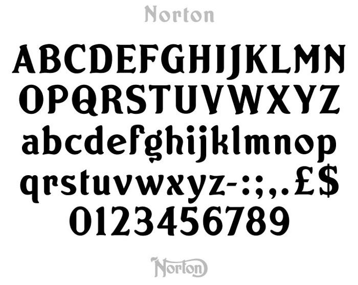 Norton Font poster