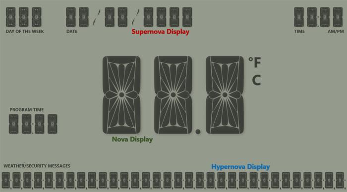 Hypernova Display Font poster