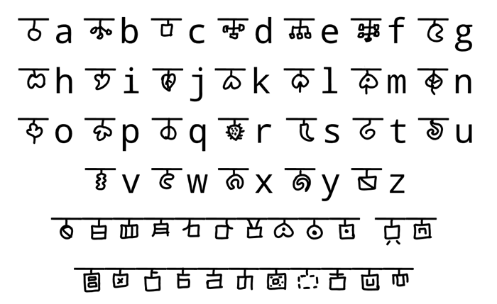 mudraksharam trei Font poster