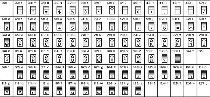 Pixelstars & Stripes Regular Font poster