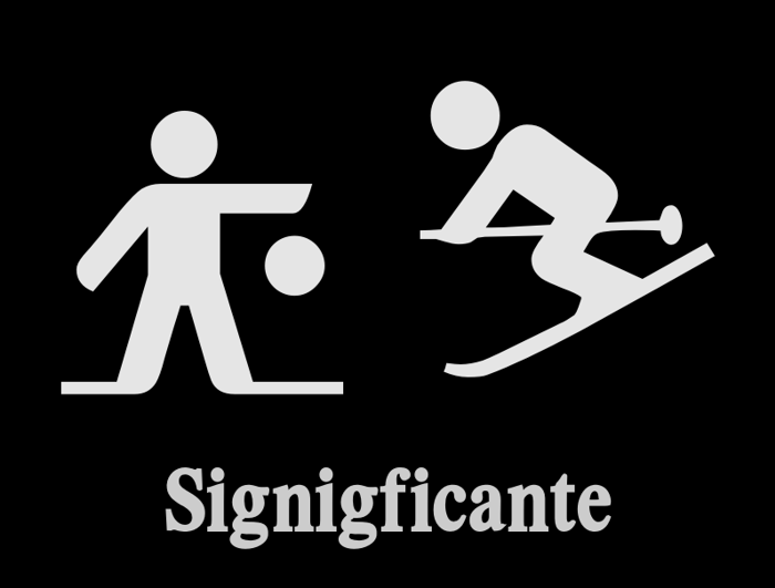 Signigficante Font poster