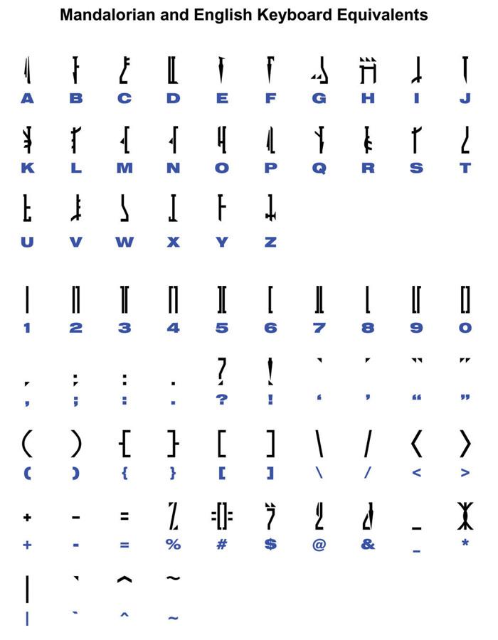 Mandalorian Font poster