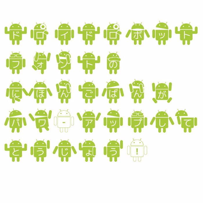Droid Robot Japanese Font poster