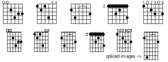 FretQwik Font poster