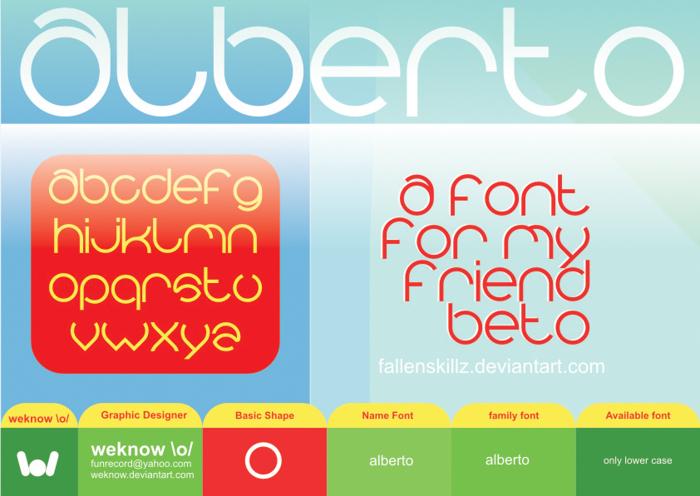 alberto Font poster
