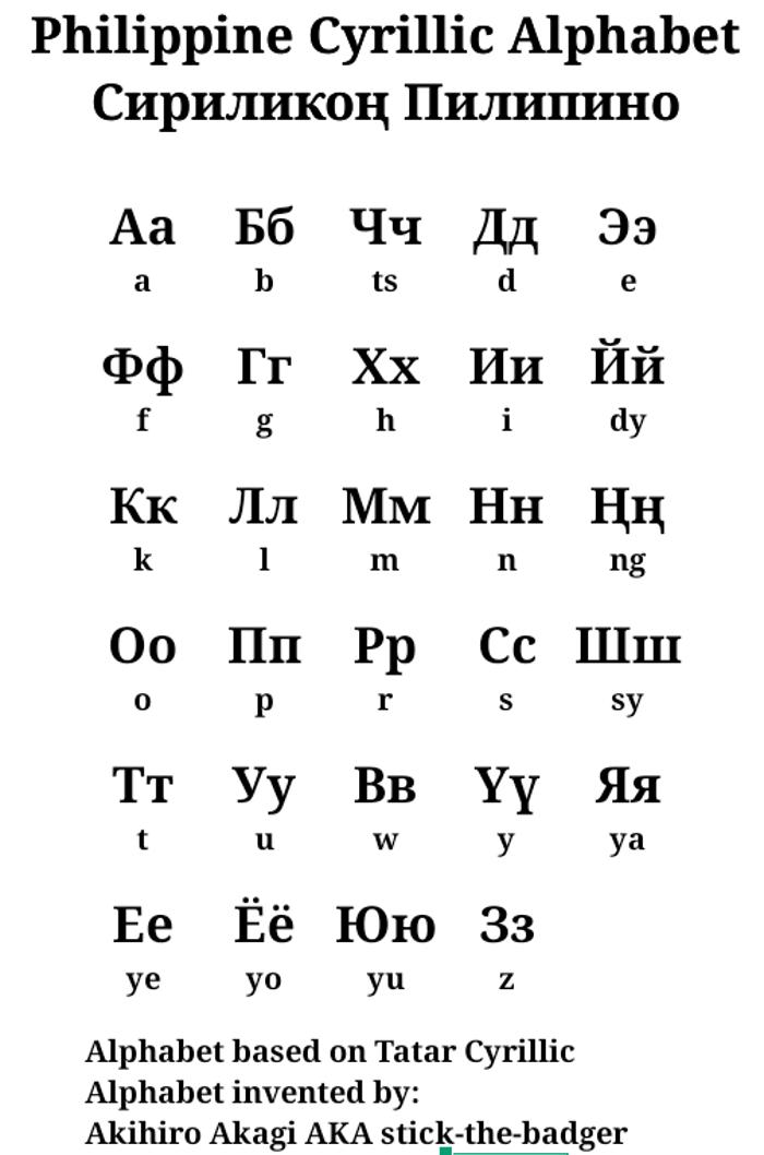 Philippine Cyrillic Font poster