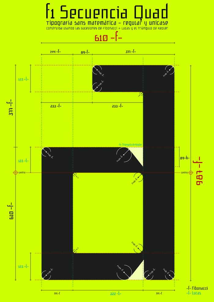 f1 Secuencia Quad ffp Font poster