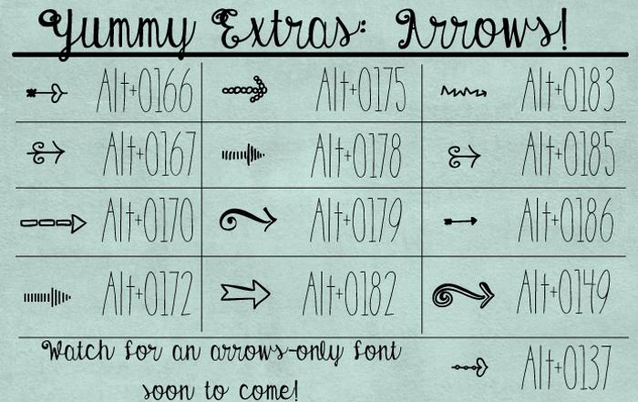 Austie Bost Envelopes Font poster