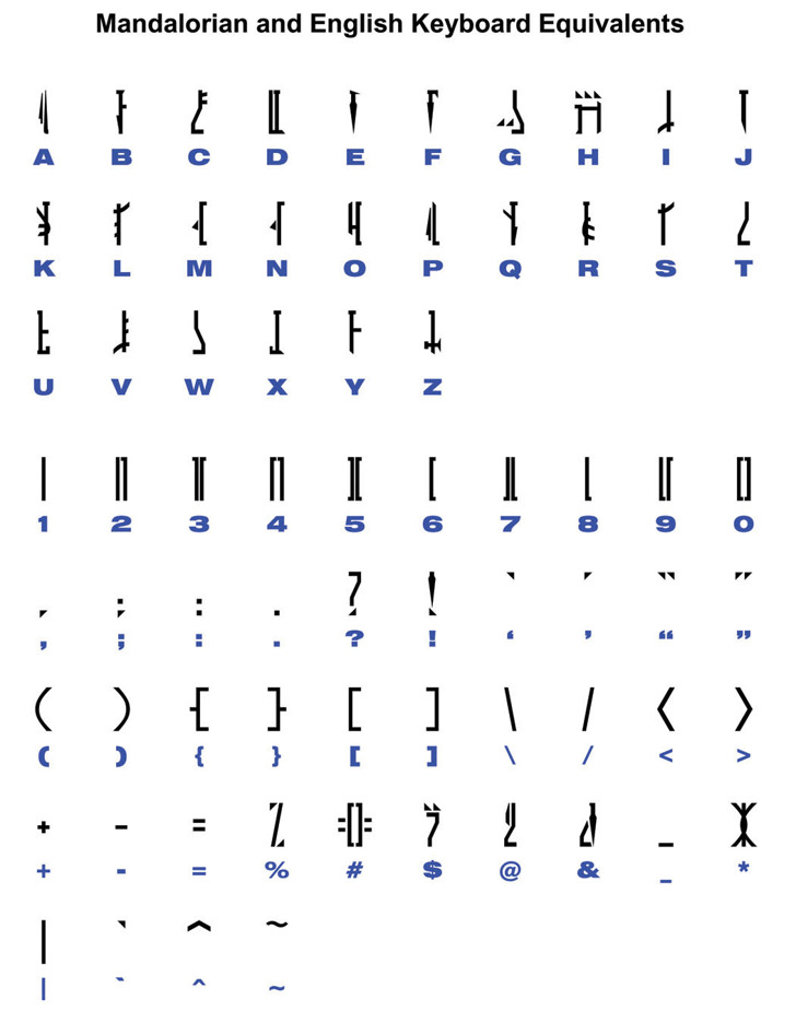 Mandalorian Font handwriting design