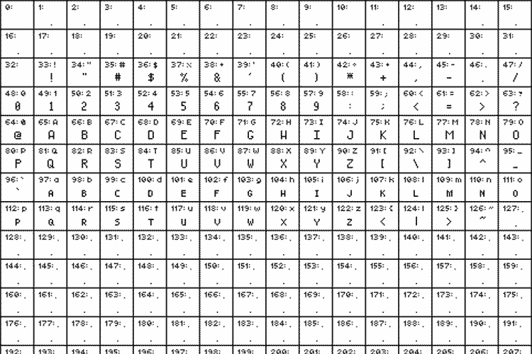Pixel Caps Font