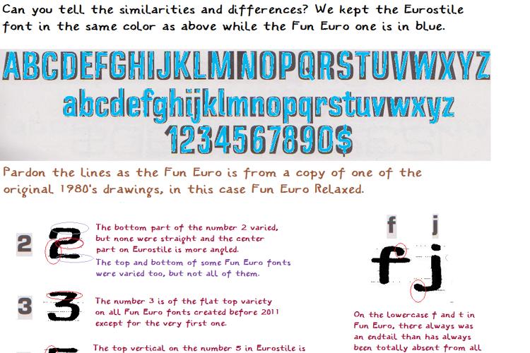 Russelfeiring Blast Condensed #1 Font