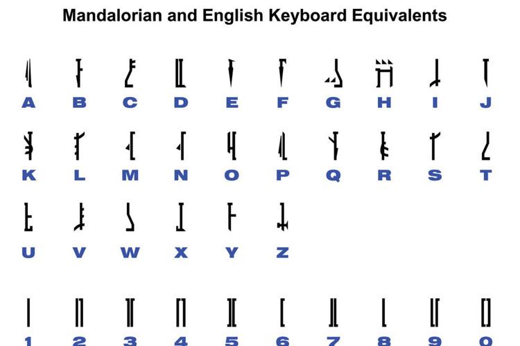 Mandalorian Font