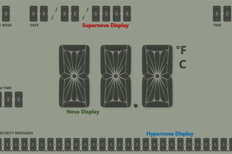 Nova Display Font